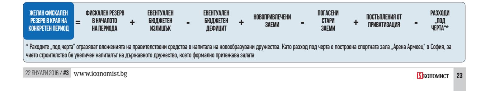 iconomist